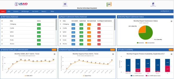 Entertech services as Software development company in Bangladesh